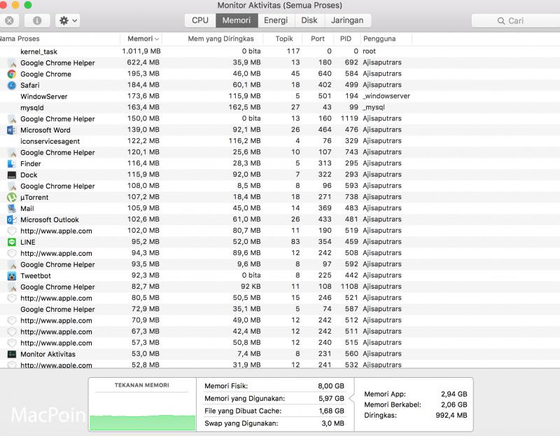 Cara Sederhana Untuk Merawat OS X