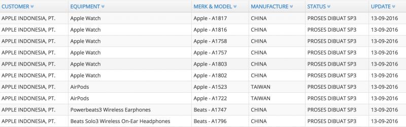 iPhone 7, Apple Watch Series 2, AirPods, dan Produk Apple Lain Mulai Masuk Uji POSTEL