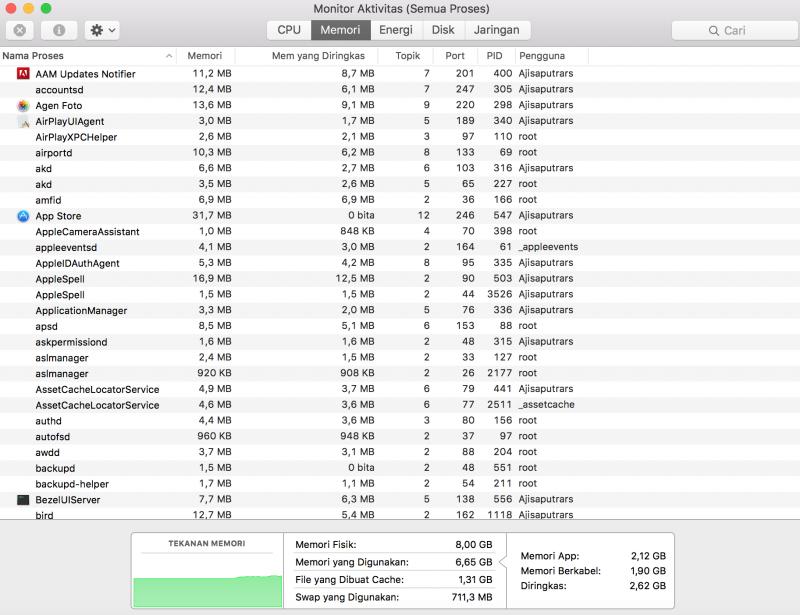 Mengatasi Spinning Ball Gagal Login di Mac dan MacBook