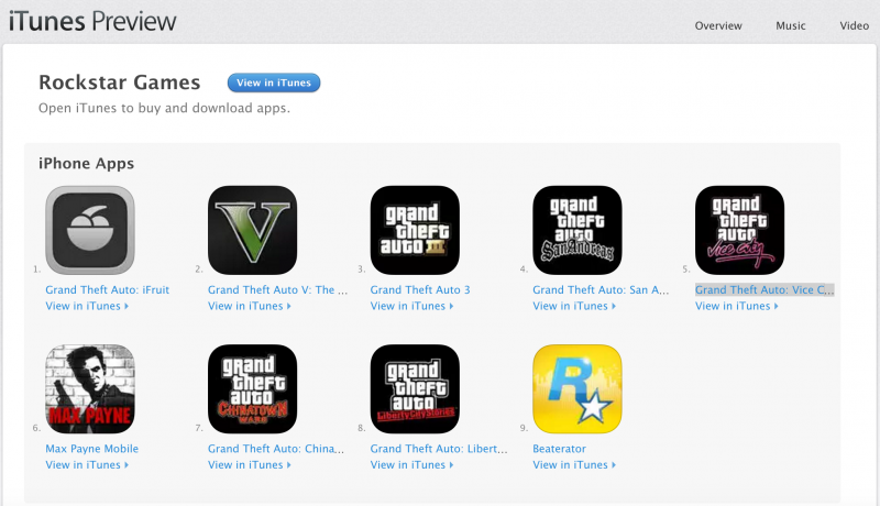 Download Gratis Grand Theft Auto GTA iPhone dan iPad