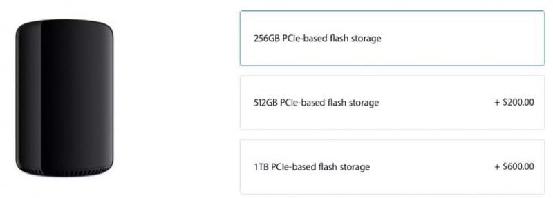 Harga Upgrade SSD 512GB dan 1TB untuk Mac Semakin Murah