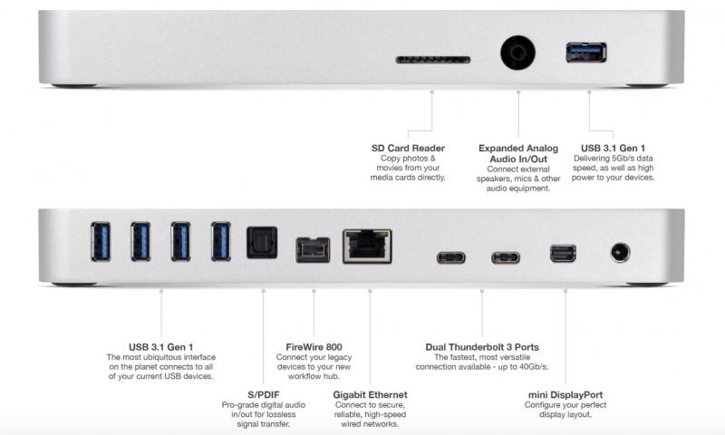 Dock Thunderbolt 3 USB-C Paling Lengkap Untuk MacBook
