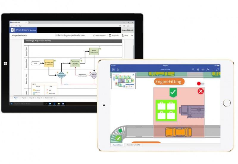 Microsoft Rilis Aplikasi Visio Gratis ke App Store