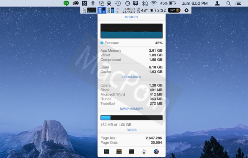 Cara Cek dan Melihat Penggunaan Memori RAM di Mac