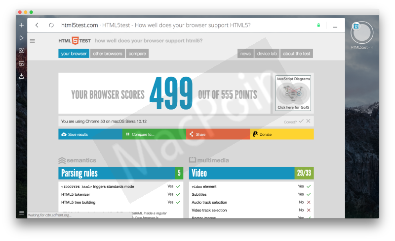 Download Gratis Opera Neon for Mac Browser Masa Depan