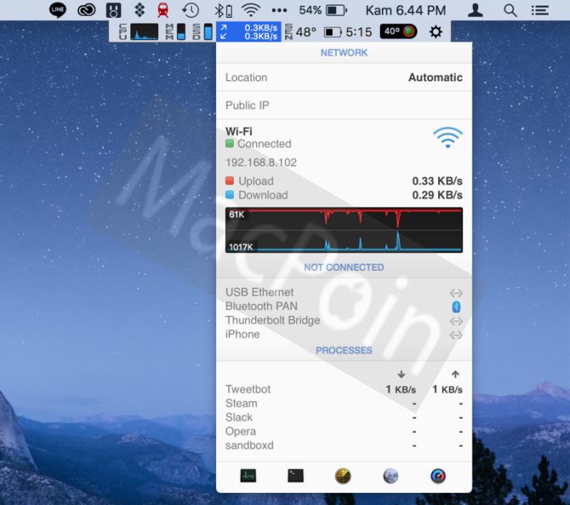 Cara Melihat Penggunaan Bandwidth di Mac dan MacBook