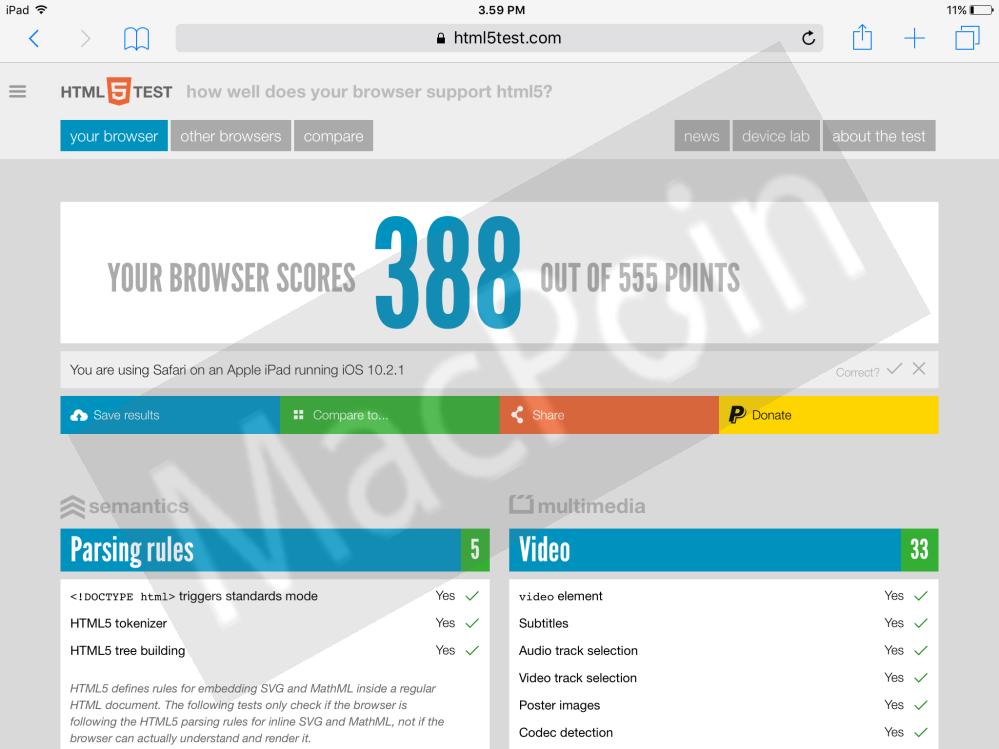 Review 4 Browser Terbaik iOS untuk iPhone dan iPad