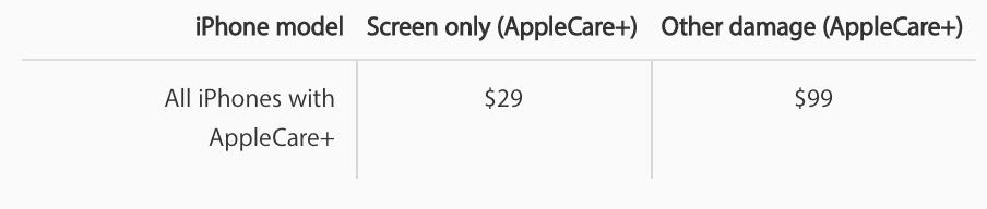 Inilah Harga Biaya Servis dan Ganti Layar iPhone