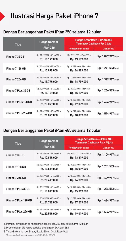 Smartfren Rilis Info Cara Pre-order iPhone 7 di Indonesia