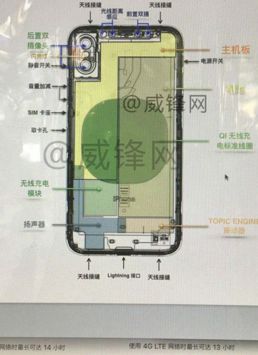 iPhone 8 Akan Dilengkapi Dengan Qi Wireless Charging