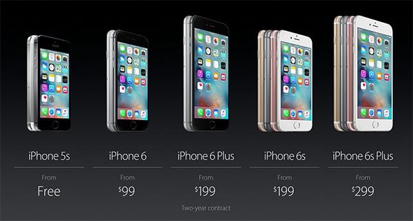 Inilah Negara Dengan Harga Jual iPhone Paling Mahal. Indonesia?