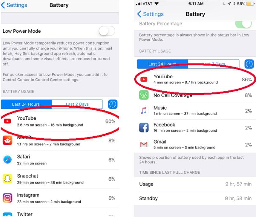 Aplikasi Youtube Bikin Baterai iPhone dan iPad Cepat Habis