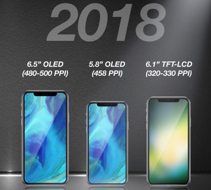 iPhone X Berhenti Diproduksi pada Tahun 2018 Ini?