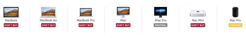 Mulai Dikritik, Mac Tidak Direkomendasikan untuk Developer?