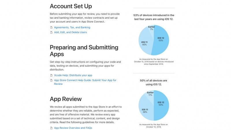iOS 12 Kini Resmi Jadi Versi Paling Banyak Dipakai