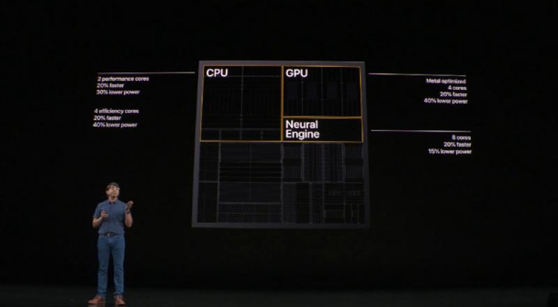 Performa Grafis iPhone 11 Pro 50% Lebih Baik Dari iPhone XS