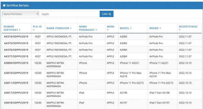 AirPods Pro Muncul di POSTEL, Kapan Dirilis di Indonesia?