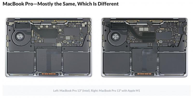 Seperti Inilah Penampakan Mesin MacBook dengan M1