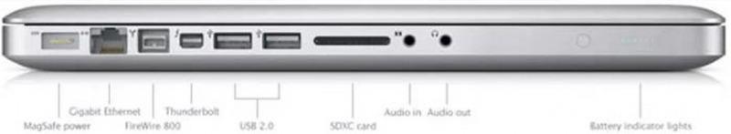 Seperti Inilah Port di MacBook Pro 2015 dan 2011