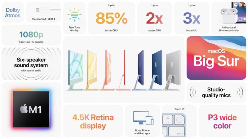 Apple Perkenalkan iMac M1 dengan 7 Pilihan Warna
