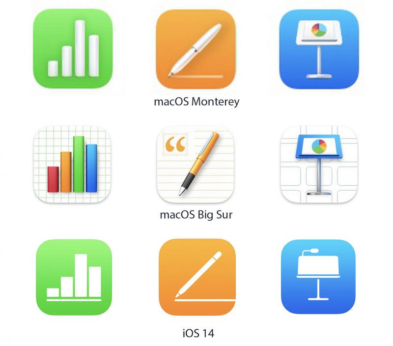 Update iWork di Mac Kini Kembalikan Ikon Warna-Warni
